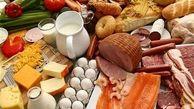 افزایش قیمت خردهفروشی۶گروه موادخوراکی/کاهش نامحسوس قیمت۴قلم کالا