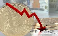 سقوط بیت کوین به پایینترین سطح سه ماهه