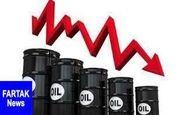 قیمت جهانی نفت امروز ۹۸/۱۲/۱۰