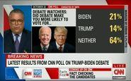 آخرین مناظره انتخاباتی آمریکا/مخاطبان علاقه ای به هیچ یک از دو نامزد ندارند!