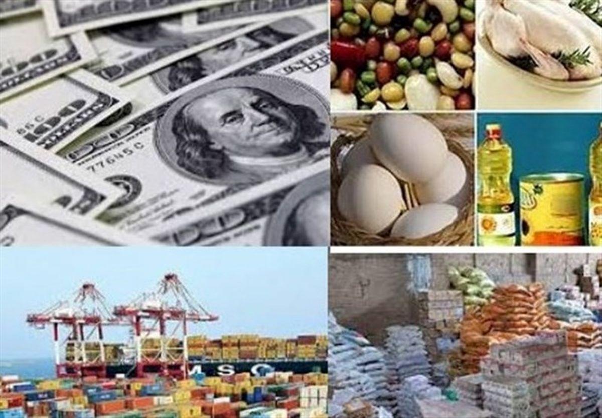 اعلام آخرین وضعیت قیمت اقلام خوراکی
