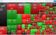 سوت زنی در بازار سرمایه/ تخلفات را گزارش دهید