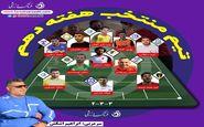 تیم منتخب هفته دهم لیگ دسته یک معرفی شد+پوستر
