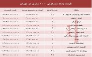 مظنه واحدهای 100متری در تهران