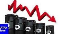 قیمت جهانی نفت امروز ۹۸/۱۱/۲۸