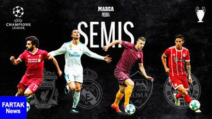 چند نکته حائز اهمیت درباره قرعه کشی نیمه نهایی لیگ قهرمانان اروپا