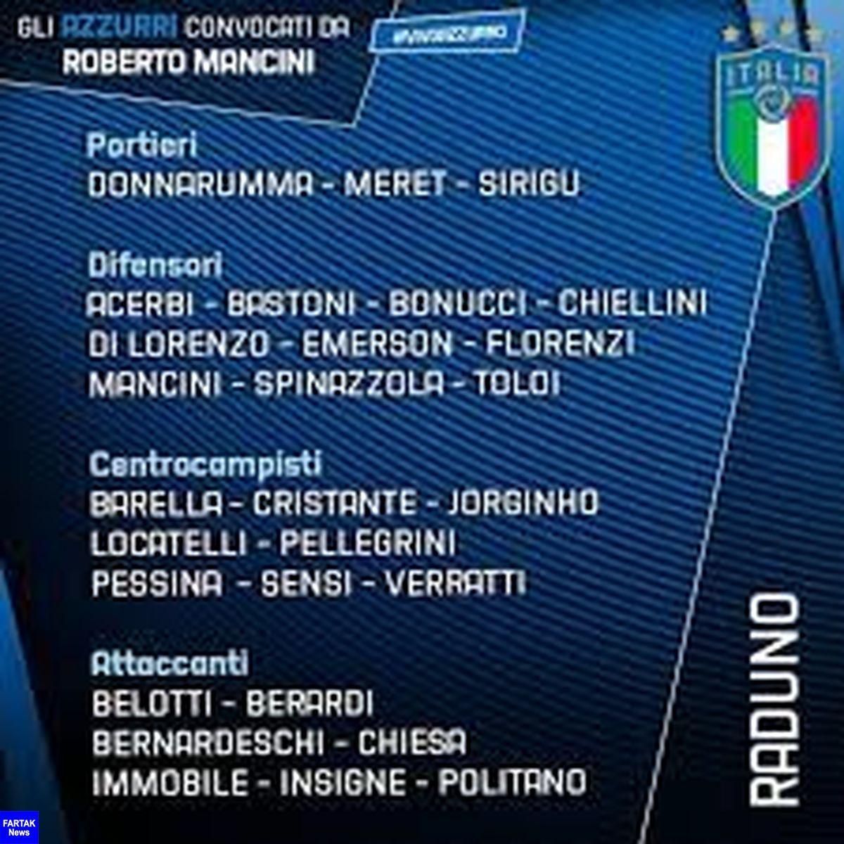 لیست نهایی ایتالیا برای یورو 2020 اعلام شد